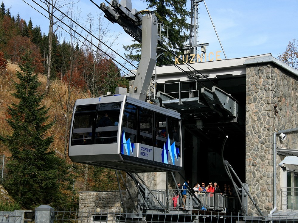 cable car zakopane